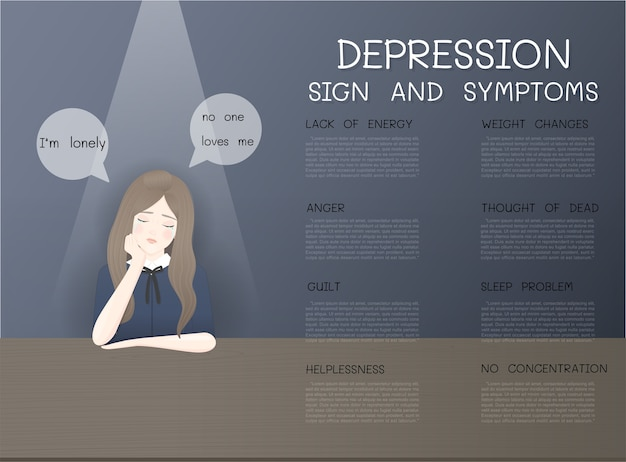 Conceito de sinais e sintomas de depressão