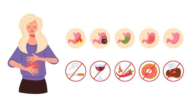 Conceito de sintomas de gastrite