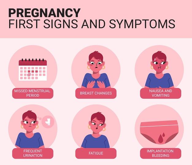 Conceito de sintomas de gravidez