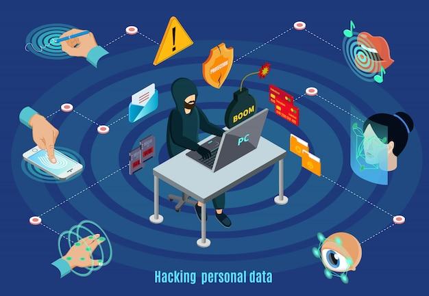 Conceito de sistema de proteção contra hackers biométricos isométricos com retina de mão de referência de assinatura
