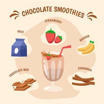 Conceito de smoothies de chocolate