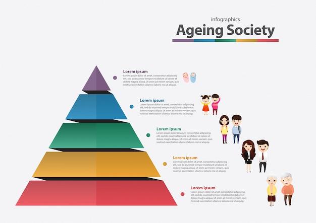 Conceito de sociedade de envelhecimento.