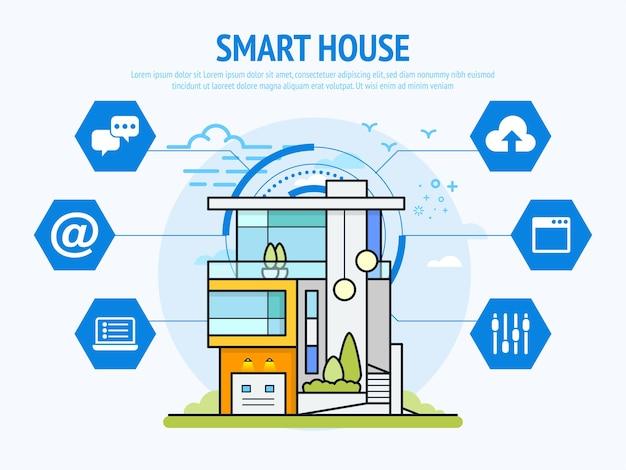 Conceito de tecnologia de casa inteligente para automação residencial