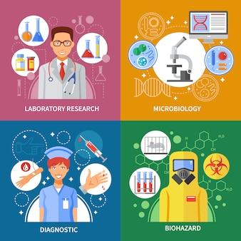 Conceito de teste de microbiologia