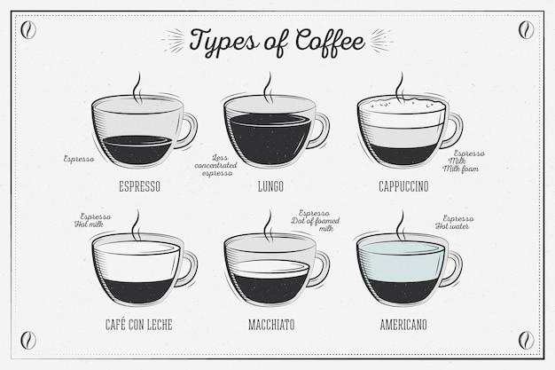 Conceito de tipos de café vintage