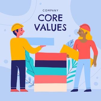 Conceito de valores centrais desenhado à mão