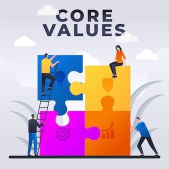 Conceito de valores fundamentais do gradiente