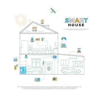 Conceito de vetor de sistema de tecnologia casa inteligente