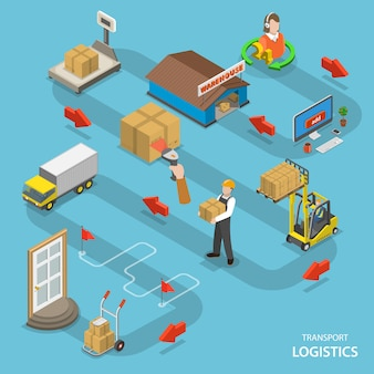 Conceito de vetor plano isométrico de logística de transporte.