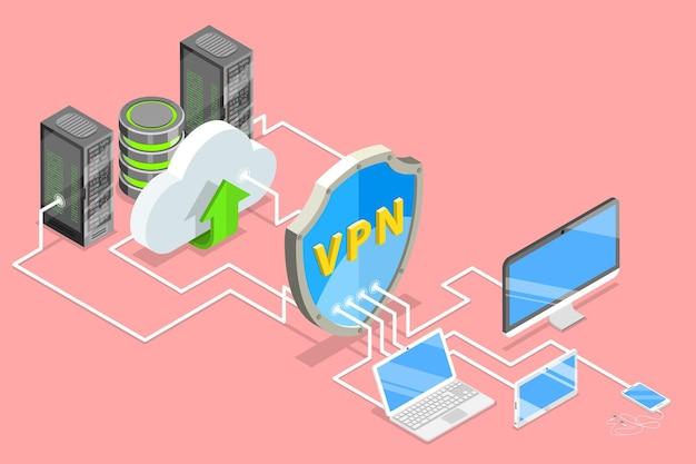 Conceito de vetor plano isométrico de segurança cibernética de proteção vpn