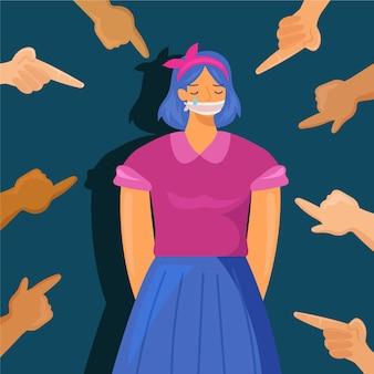 Conceito de violência de gênero
