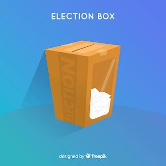 Conceito de votação e eleição
