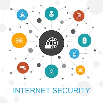 Conceito de web da moda de segurança de internet com ícones. contém ícones como segurança cibernética, scanner de impressão digital, criptografia de dados, senha