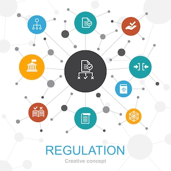 Conceito de web na moda de regulamento com ícones. contém ícones como conformidade, padrão, diretriz, regras