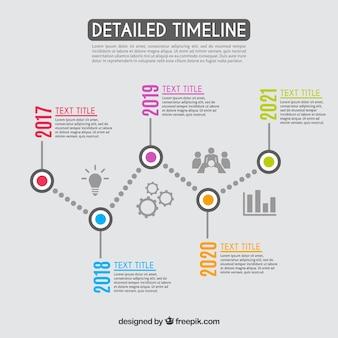 Conceito detalhado do cronograma
