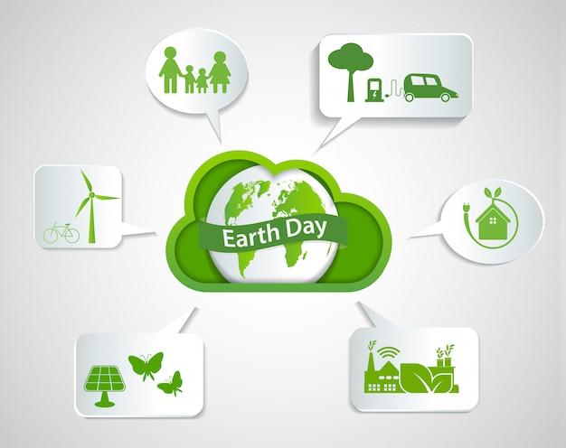 Conceito e ambiente do dia da terra da ecologia em nuvem com idéias ecológicas