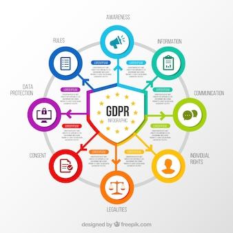Conceito gdpr com design infográfico