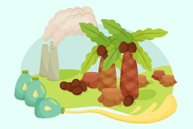 Conceito ilustrado da indústria produtora de óleo de palma
