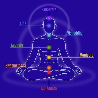 Conceito ilustrado de chakras coloridos