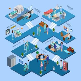 Conceito isométrico de estrutura de hospital
