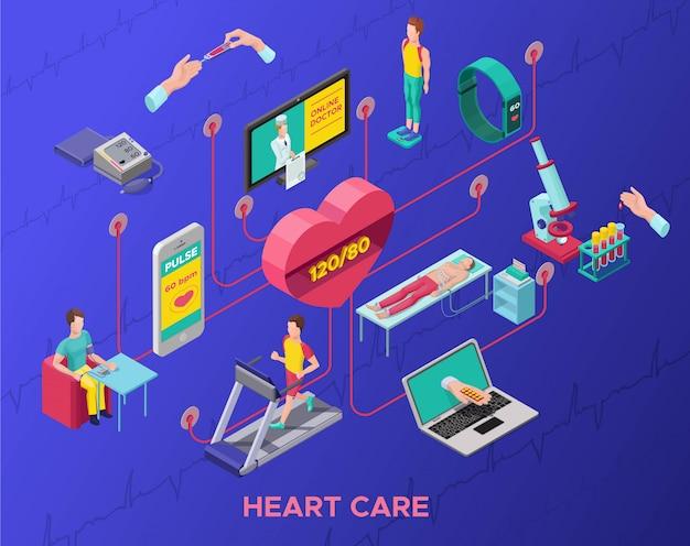 Conceito isométrico de monitoramento de saúde médica