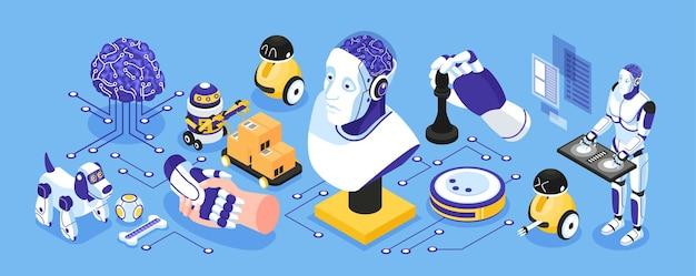 Conceito isométrico estreito de inteligência artificial com ilustração isolada de símbolos de robôs industriais e domésticos