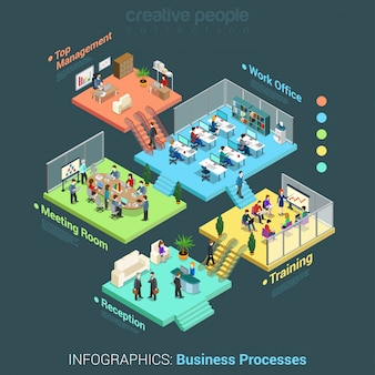Conceito isométrico plano de processos de negócios interior de quartos de pisos de escritório