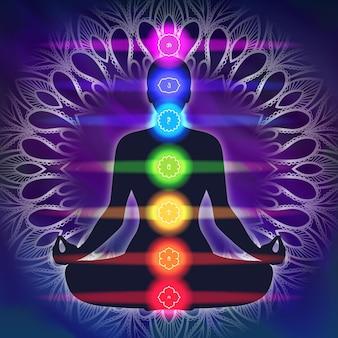 Conceito místico dos chakras