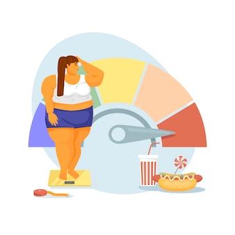 Conceito sobre o tema ilustração de índice de massa corporal