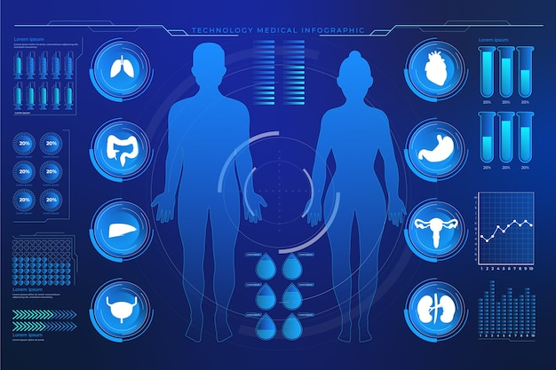 Conceito tecnológico de infográficos médicos