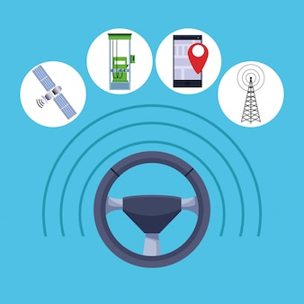 Conectividade de internet de carro