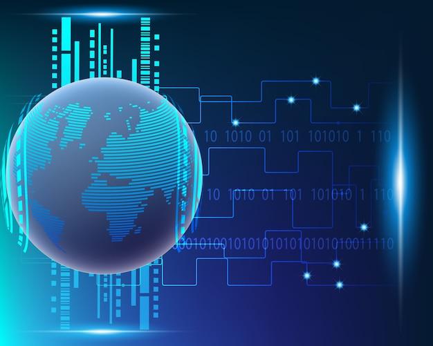 Conexão cyber global