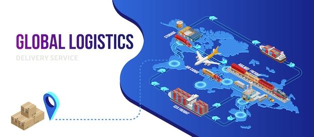 Conexão do esquema de logística global com o ponto de entrega