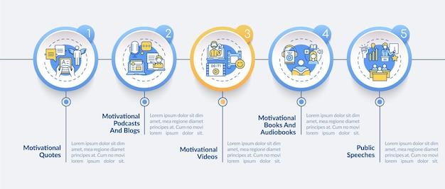 Conferência de modelo de infográfico de motivação