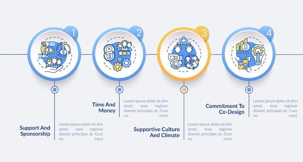 Configuração para modelo de infográfico de co-design. patrocínio, elementos de design de apresentação de clima de apoio. etapas de visualização de dados. gráfico de linha do tempo do processo. layout de fluxo de trabalho com ícones lineares