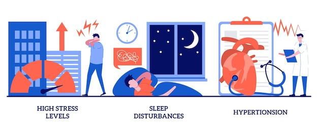 Conjunto de altos níveis de estresse, distúrbios do sono, hipertensão, vida estressante