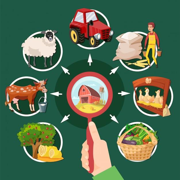 Conjunto de banner de dois desenhos animados de fazenda