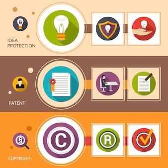 Conjunto de banner de proteção de ideia de patente