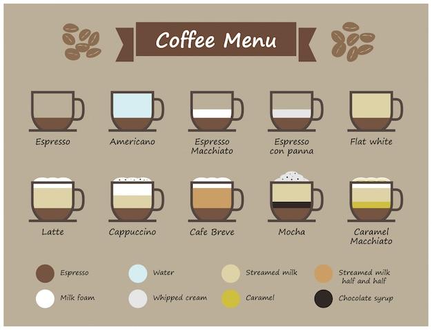 Conjunto de café tipo e menu infográfico.