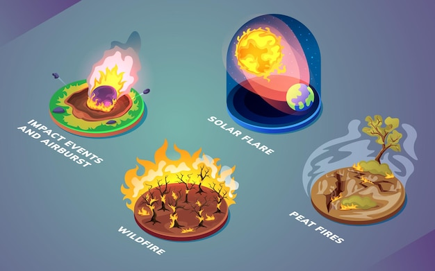 Conjunto de catástrofes naturais ou catástrofe natural cataclismo ambiental causado por fogo ou espaço