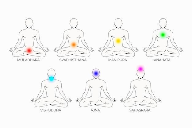 Conjunto de chakras do corpo