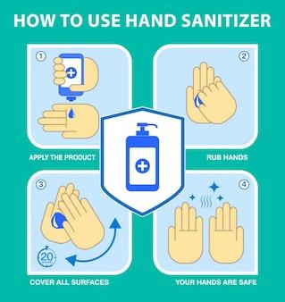 Conjunto de como usar o desinfetante para as mãos corretamente ou passo a passo como usar o desinfetante para as mãos corretamente