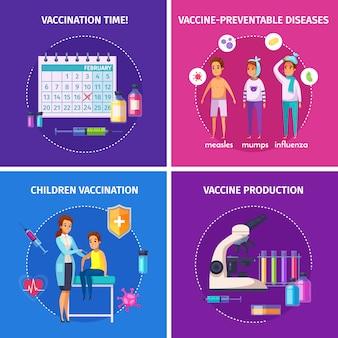 Conjunto de composição de imunidade de vacinação