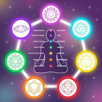 Conjunto de conceito de chakras do corpo de néon
