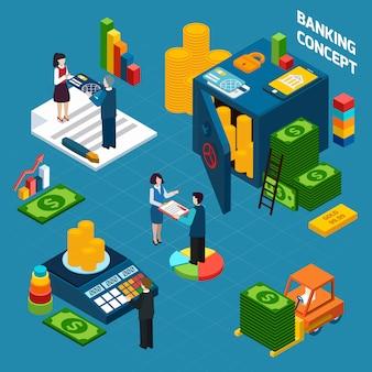 Conjunto de conceito de design isométrico bancário