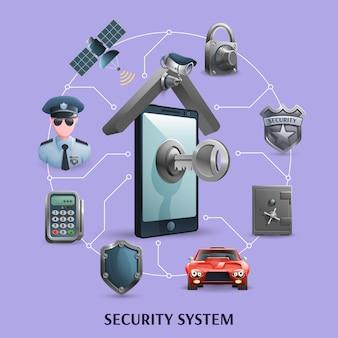 Conjunto de conceito de sistema de segurança