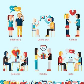 Conjunto de conceitos de relacionamento