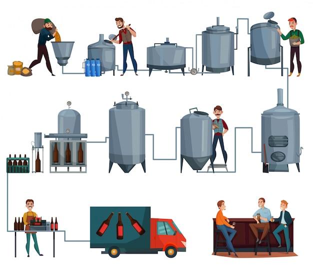 Conjunto de desenhos animados de produção de cerveja