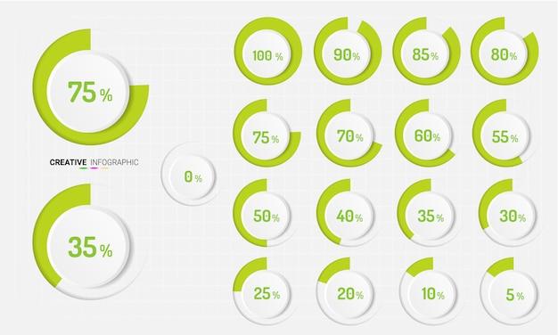 Conjunto de diagramas de porcentagem