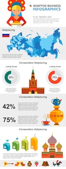 Conjunto de diagramas infochart de cultura russa